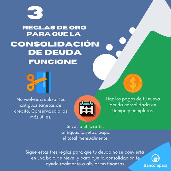 Consolidación de deuda (1)