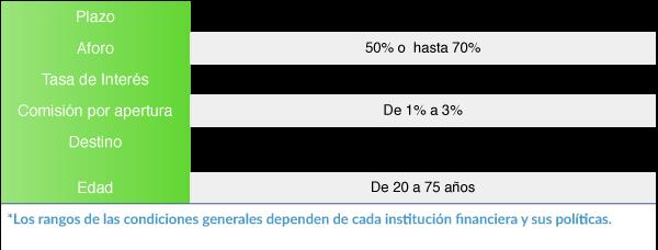 Condiciones Generales Crédito de Liquidez México 2017