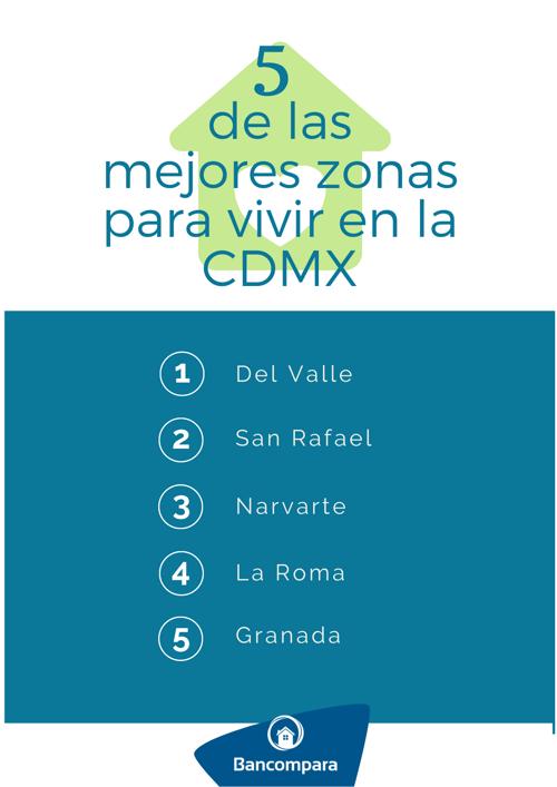 Infografías Bancompara (1)