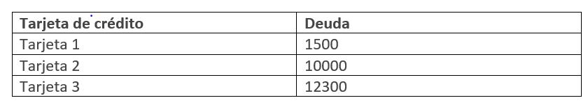 Captura tabla tarjeta 1